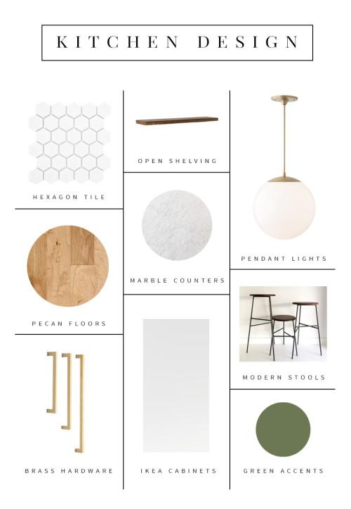 Modern Kitchen Design mood board